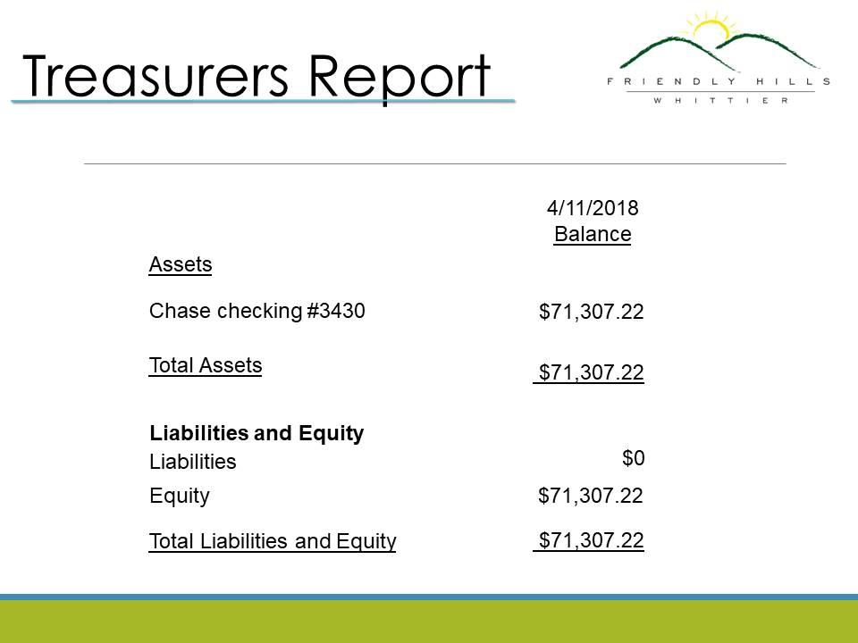 FHPOA-treasurers+report-2018